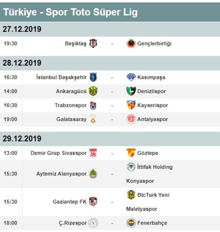 Süper Ligde 16. hafta puan durumu ve maç sonuçları Süper Lig 17. hafta fikstürü