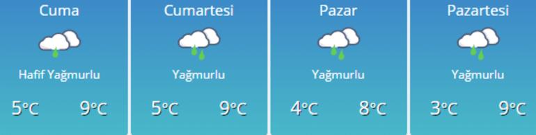 Cuma - Cumartesi - Pazar hava durumu nasıl olacak Kar yağacak mı İstanbula kar ne zaman yağacak