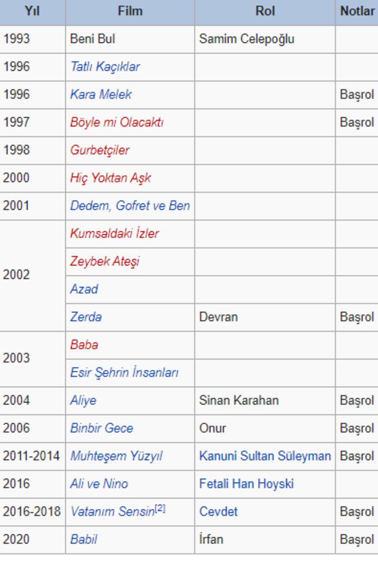 Babil dizisinin İrfanı Halit Ergençin yaşı - boyu kaç Halit Ergenç dizileri