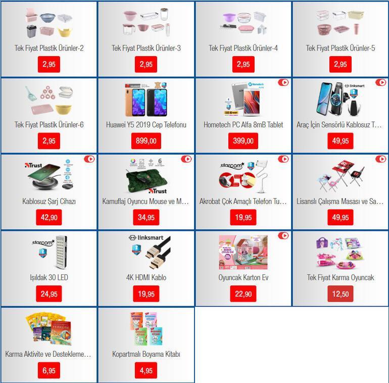 BİMde bu hafta neler var BİM 24 Ocak aktüel ürünler kataloğu yayımlandı