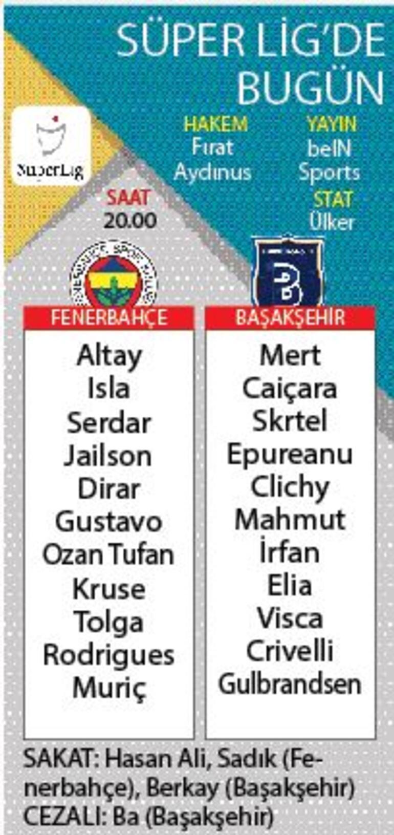 6 puanlık maç Fenerbahçe - Başakşehir...
