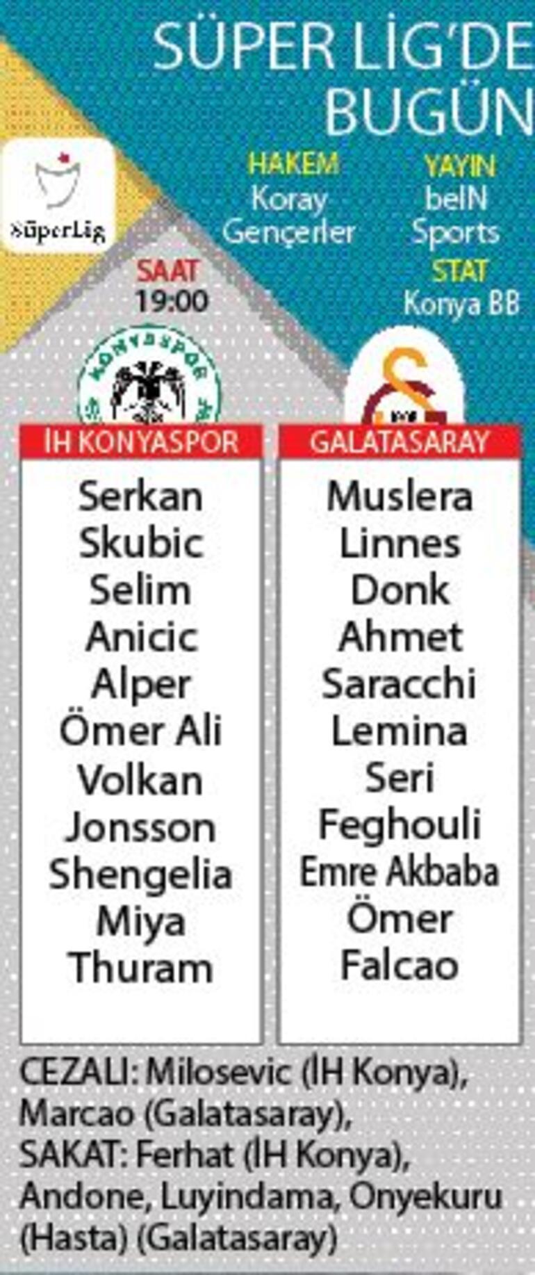 Galatasaray 10 yabancıyla gitti Konyaspor maçı...
