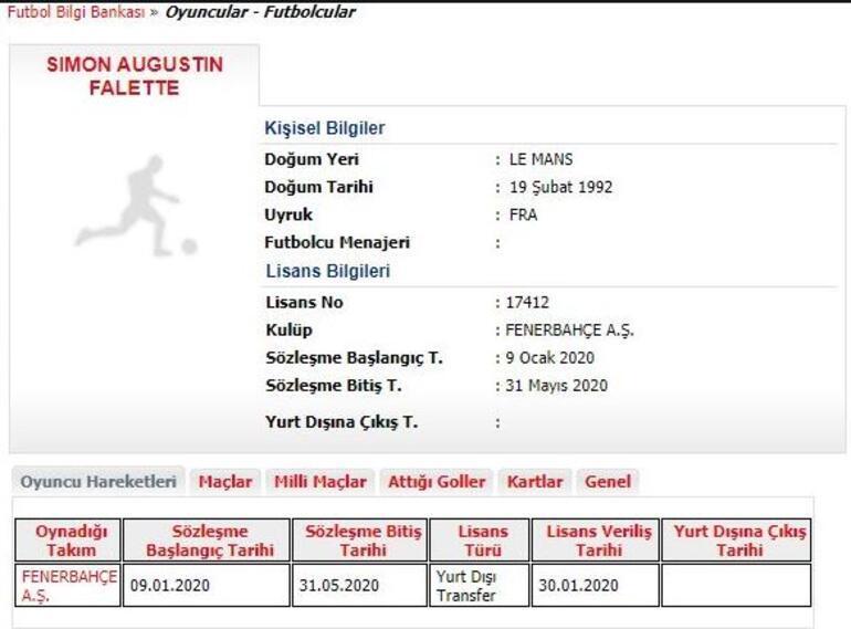 SON DAKİKA   Fenerbahçede Simon Falettenin lisansı çıktı