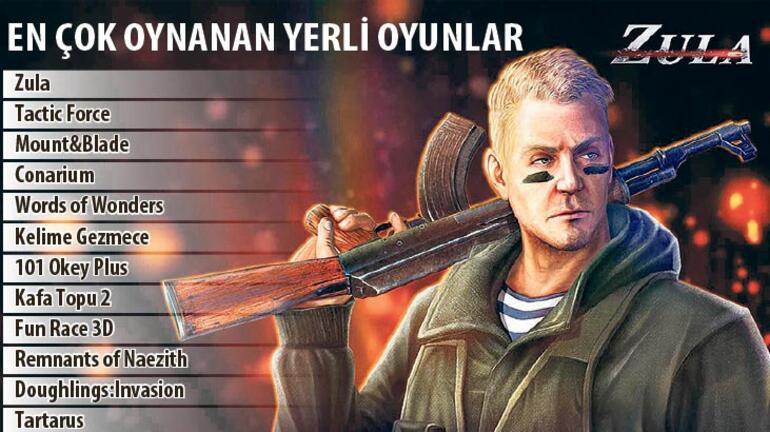Türkiye'de mobil oyun çılgınlığı