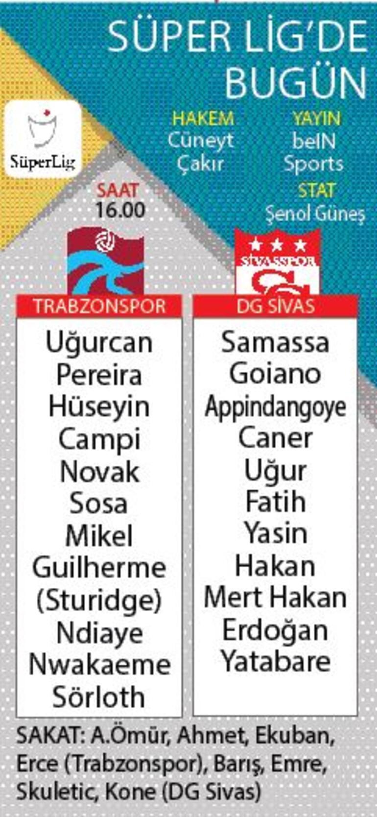 Trabzonspor 298 haftalık hasreti bitirme peşinde
