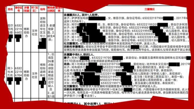 Son dakika   Çinin Uygur Türklerine uyguladığı baskının belgeleri sızdı Dünya çalkalandı