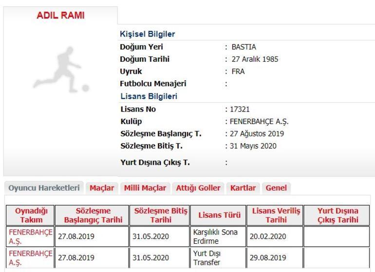 Son dakika | Fenerbahçe, Adil Rami ile yollarını ayırdı