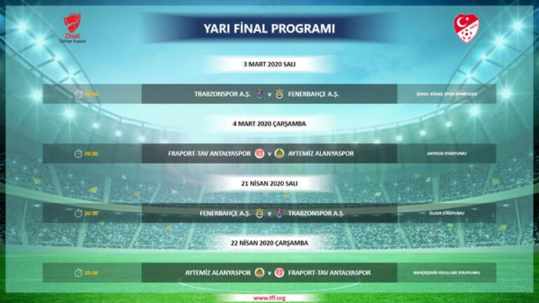 Son dakika | Ziraat Türkiye Kupası Yarı Final programı açıklandı