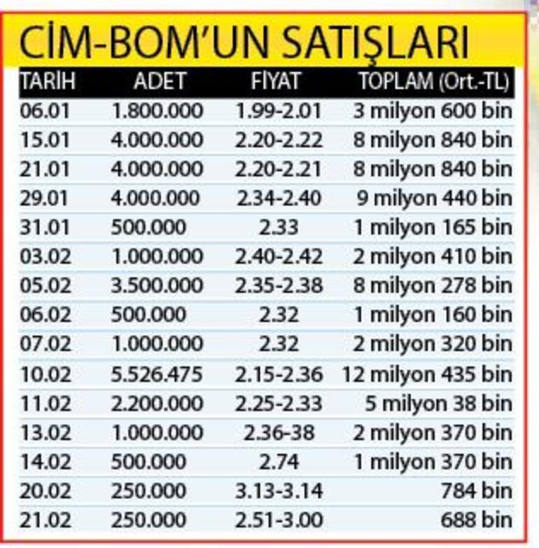 Galatasarayda 56.5 milyon lira kayıp