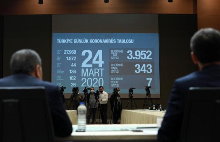Son dakika haberi | Bilim Kurulu kararını açıkladı: Okullar 30 Nisana kadar uzatıldı