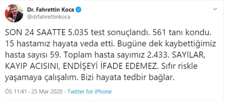 Sağlık Bakanı yeni açıklama yapacak mı Türkiyede toplam corona virüsü vaka sayısı kaç oldu, kaç kişi hayatını kaybetti