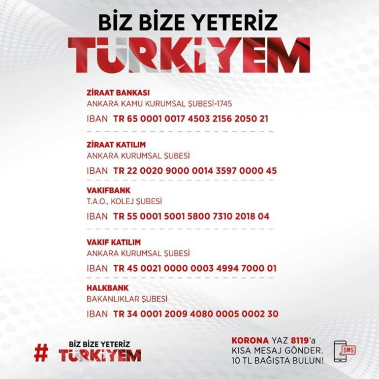 Biz bize yeteriz Türkiyem! İşte Milli Dayanışma Kampanyası'nda ...
