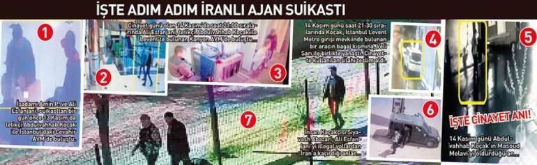 Son dakika haberi: İstanbulda İranlı ajana suikast Görüntüleri ortaya çıktı