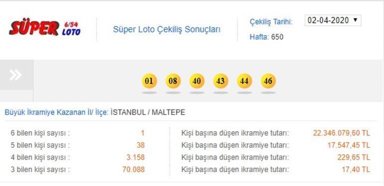2 Nisan Süper Loto canlı çekiliş sonuçları yayınlandı - 650. hafta Süper Loto sonucu hızlı sorgulama ekranı