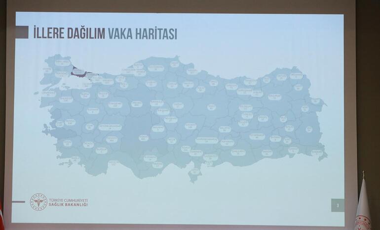 Son dakika haberler: Sağlık Bakanı Fahrettin Koca Türkiyedeki yeni vaka sayısını açıkladı Can kaybı 425e ulaştı
