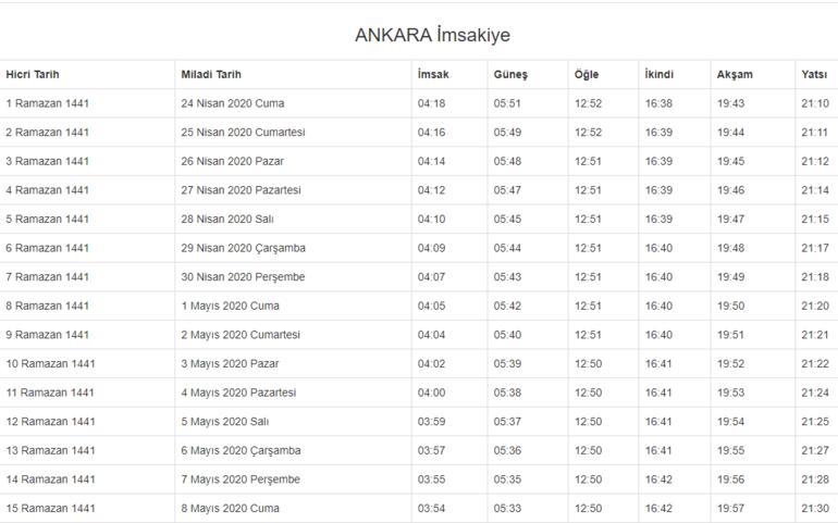 Ankara için sahur ne zaman, saat kaçta bitiyor (2020 İmsakiye) - Ankara sahur vakti ve imsak saati Milliyet Ramazan İmsakiyesi sayfasında