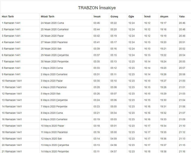 Trabzon, Giresun ve Gümüşhane sahur vakti (2020 İmsakiye) -Trabzon, Giresun ve Gümüşhanede sahur ve iftar saat kaçta