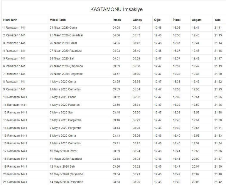 Rize, Artvin ve Kastamonu sahur vakti (2020 İmsakiye) - Sahur ve imsak saat kaçta Diyanet 2020 Ramazan İmsakiyesi...
