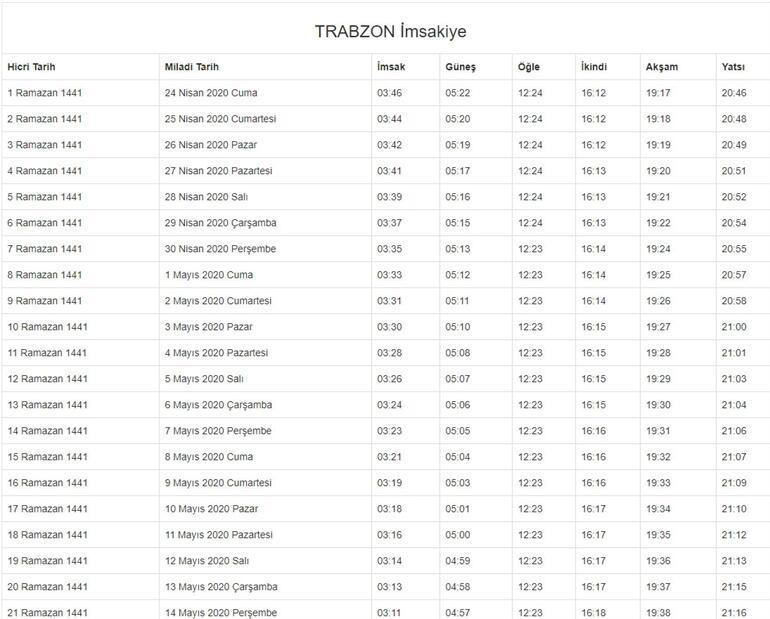 Trabzon sahur vakti 2020 Diyanet 2020 Ramazan İmsakiyesi Trabzon sahur ve iftar saati kaç
