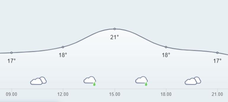 Son dakika haberleri: Meteoroloji saat verdi O bölgelerde yaşayanlar dikkat