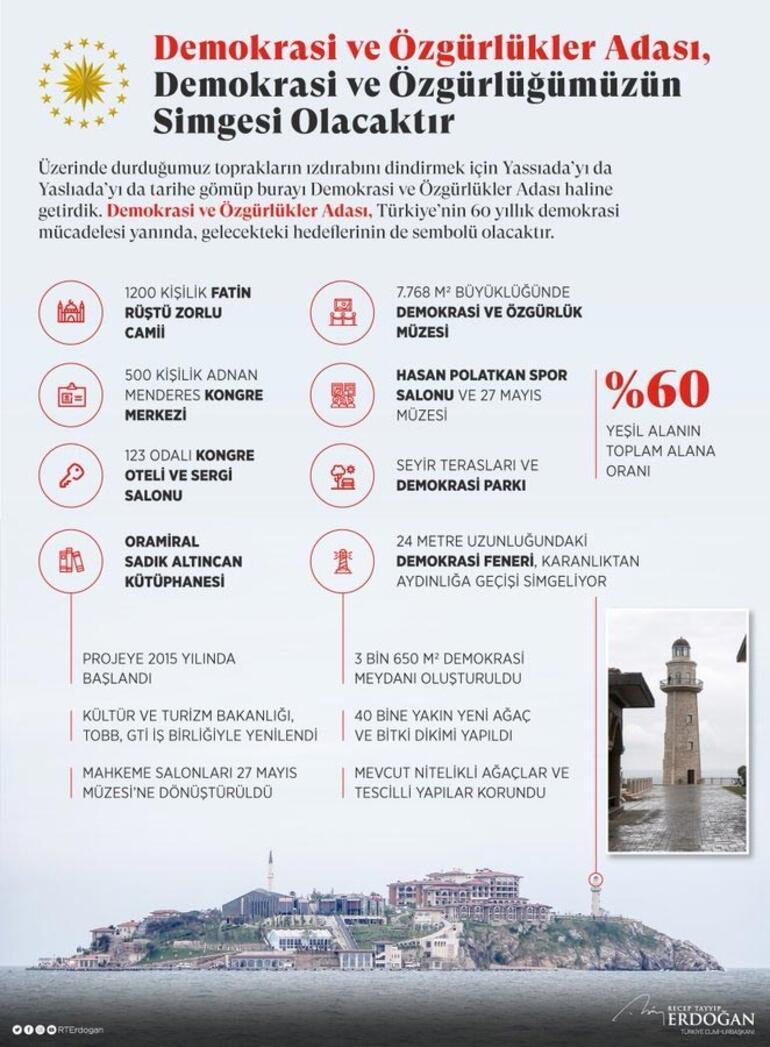 Cumhurbaşkanı Erdoğandan Demokrasi ve Özgürlükler Adası paylaşımı