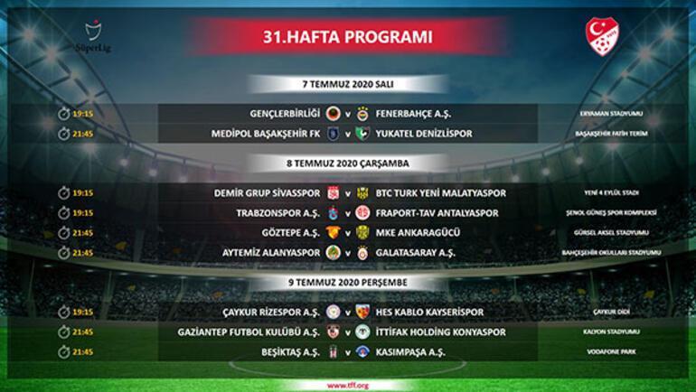 Son dakika | Süper Lig fikstürü açıklandı İşte tüm maçlar...