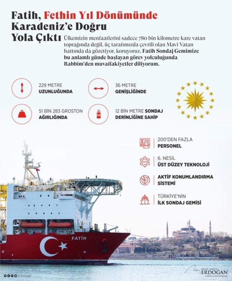 Son dakika | Cumhurbaşkanı Erdoğandan Fatih sondaj gemisi açıklaması