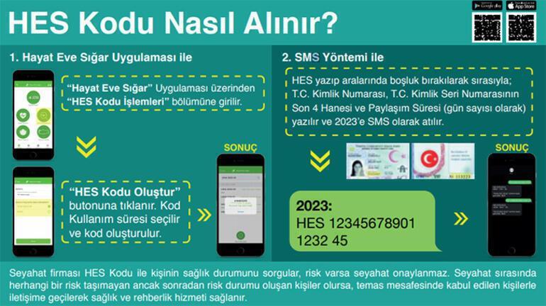SMS  ile HES kodu nasıl alınır Şehirler arası seyahatlerde HES kodu zorunlu mu