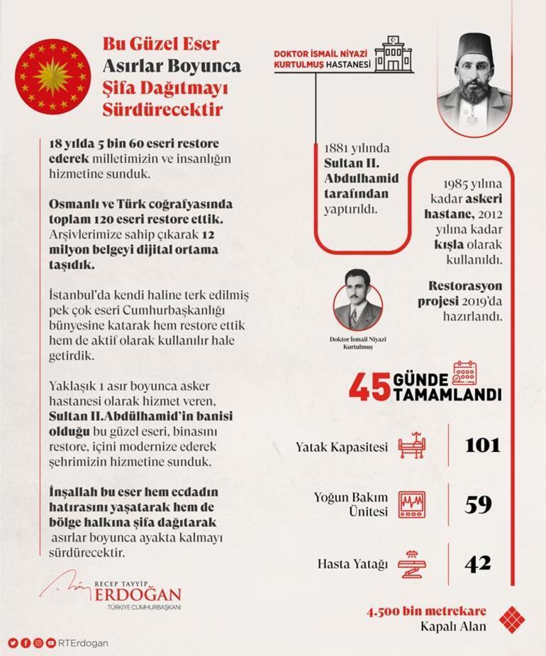 Cumhurbaşkanı Erdoğandan Hadımköy Dr. İsmail Niyazi Kurtulmuş Hastanesi paylaşımı