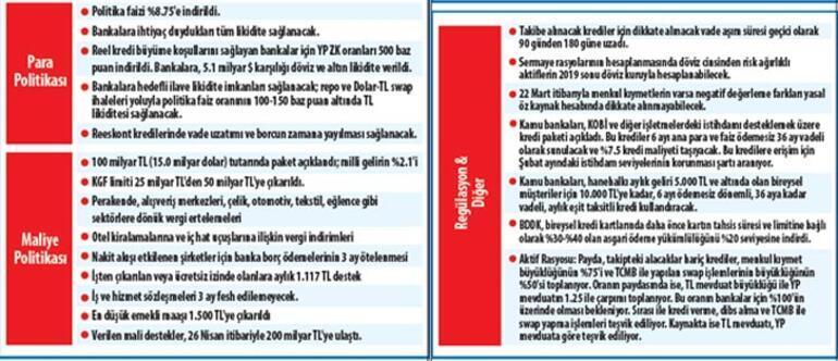 TÜRKİYE YERİNDE TEDBİRLER ALDI