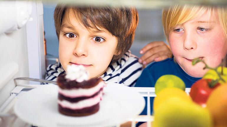 Çocukluk çağı obezitesi ve korona