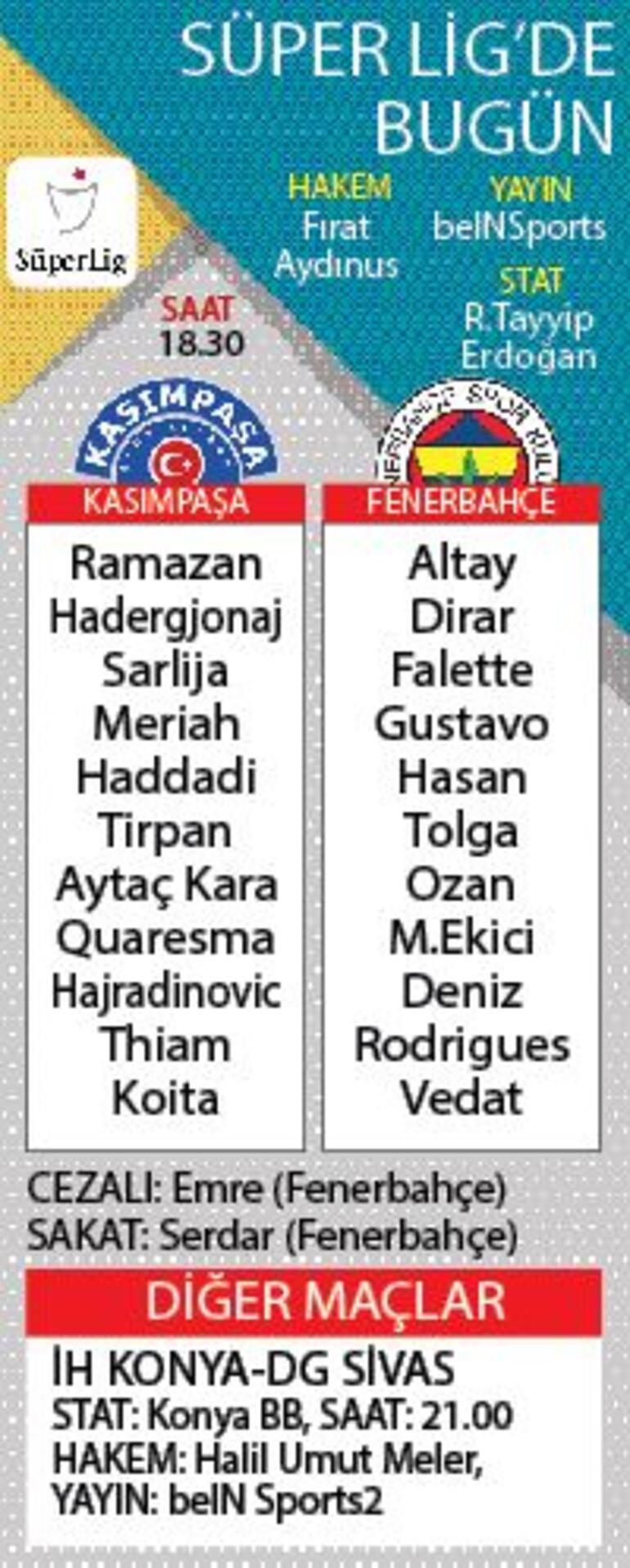 Fenerbahçede Serdar Aziz yetişmedi, Gustavo stoperde