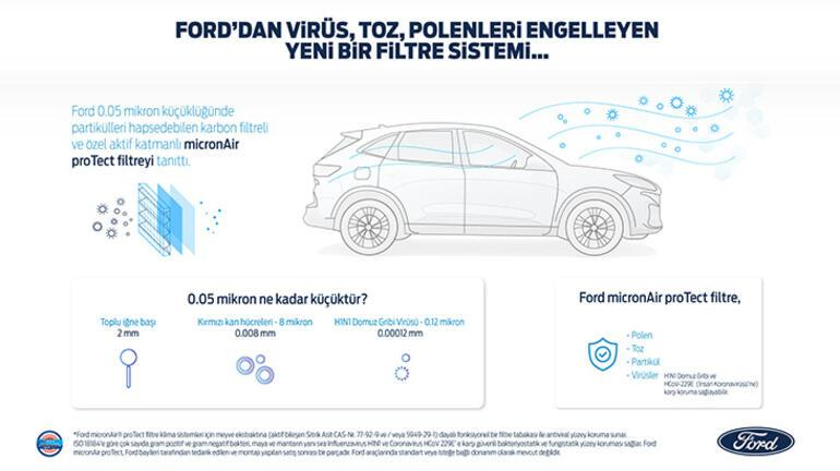 Forddan virüs ve polenlere önlem
