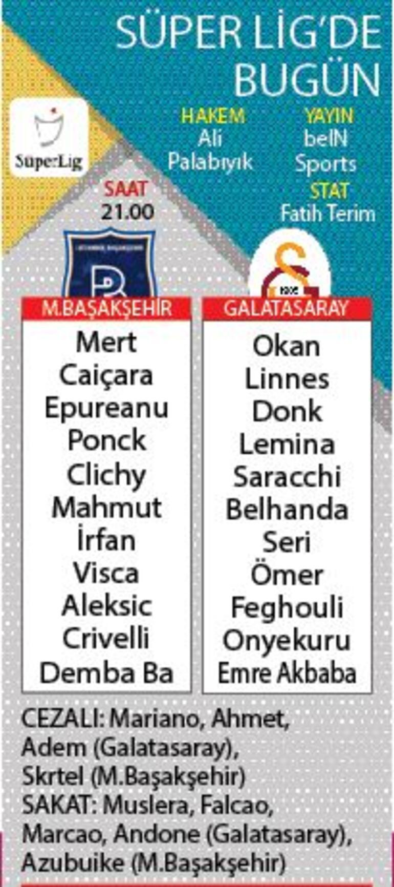 Zirvenin gözü bu maçta Başakşehir-Galatasaray