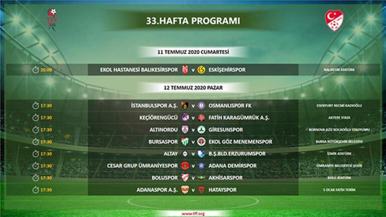 Son dakika | TFF, 1. Lig programını duyurdu