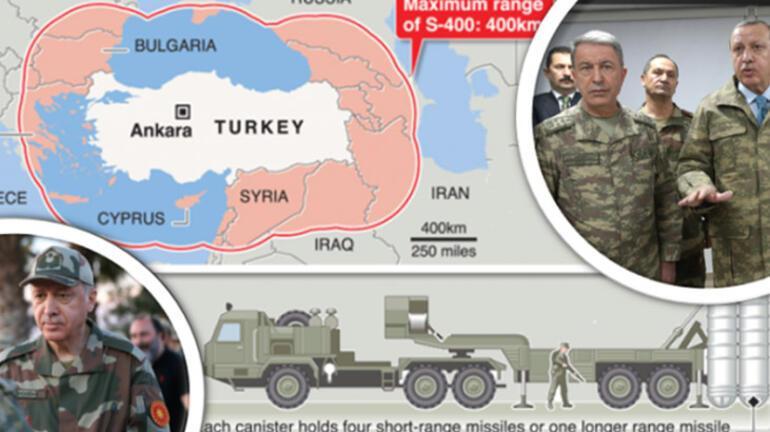 Son dakika... Yunan basını açık açık yazdı: Türkiyeden öğreneceklerimiz var