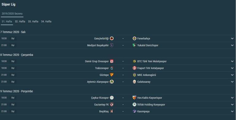 Süper Ligde 30. hafta puan durumu ve maç sonuçları - Süper Lig 31. hafta (fikstürü) maç programı