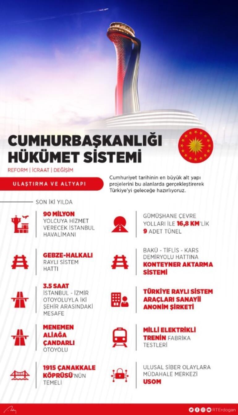 Son dakika... Cumhurbaşkanı Erdoğan dünyaya ilan etti: Kimse heveslenmesin
