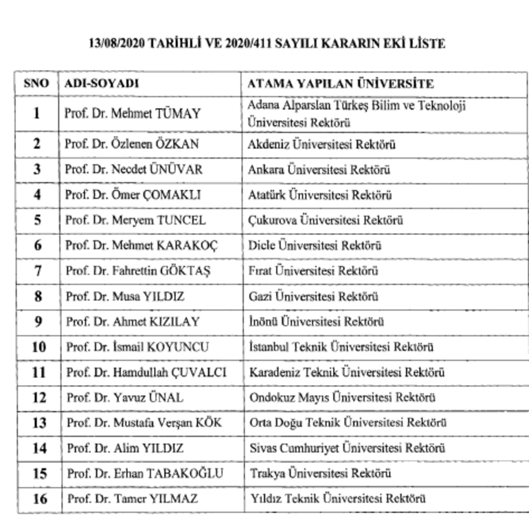 Son dakika... Cumhurbaşkanı Erdoğan imzaladı 16 üniversiteye rektör ataması