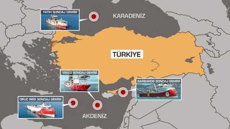 Son dakika: Uzmanlardan müjde  Türkiyenin birçok konuda eli daha da rahatlayacak