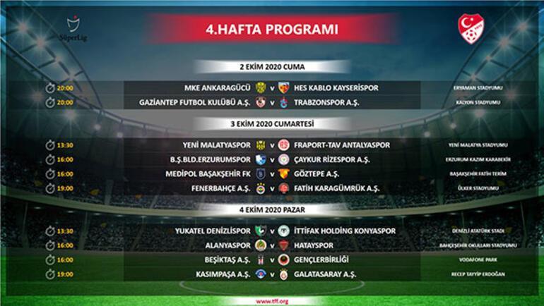 Son dakika | Süper Ligde ilk 4 haftanın programı açıklandı