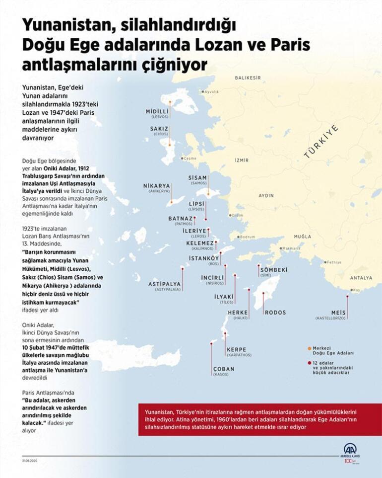 Yunanistan Lozan ve Paris antlaşmalarını çiğniyor