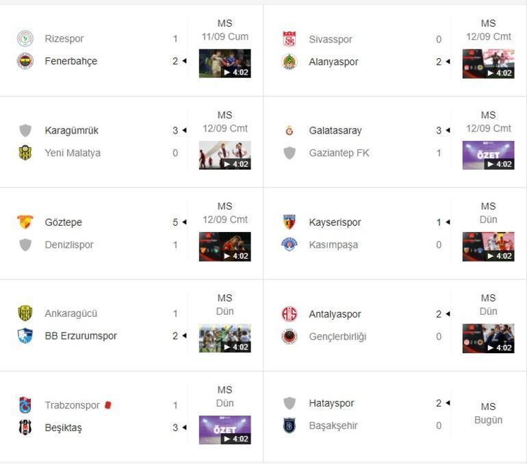 Süper Ligde 1. hafta puan durumu ve maç sonuçları - Süper Lig 2. hafta (fikstürü) maç programı