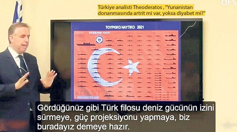"""""""Türkiye imparatorluğu"""" kuşkusu"""