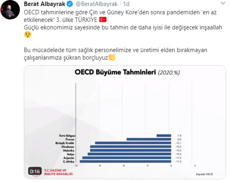 Bakan Albayrak açıkladı: Üçüncü ülke Türkiye