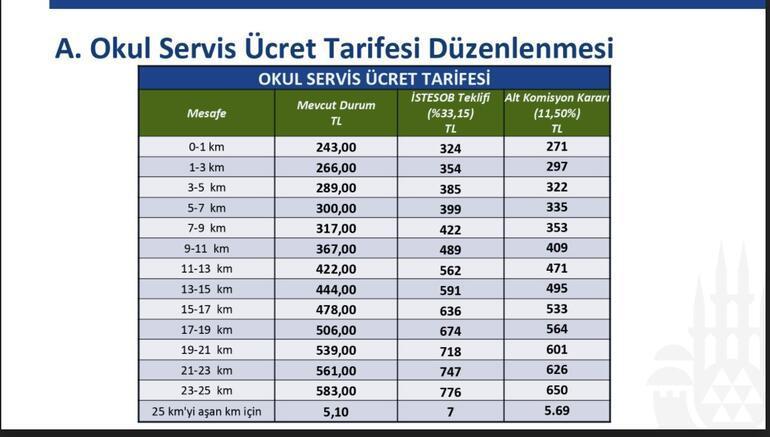 İstanbulda servis ücretlerine zam