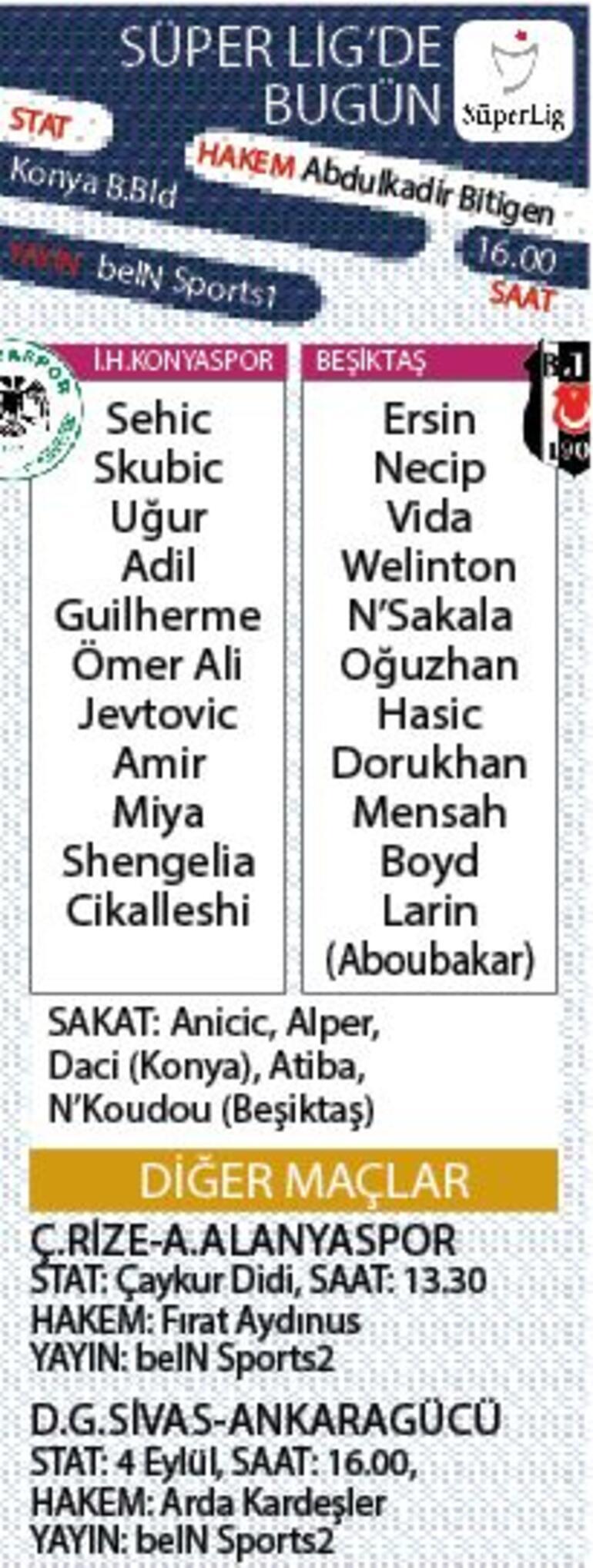 Beşiktaş haberleri   Aboubakar Konya'da ikinci devre oynayacak