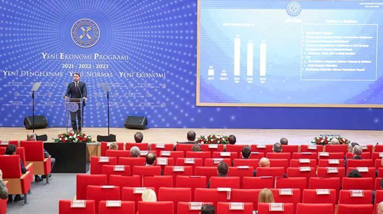 Son dakika... Bakan Albayrak Yeni Ekonomi Programı açıkladı İşte ekonomide 3 yıllık yol haritası