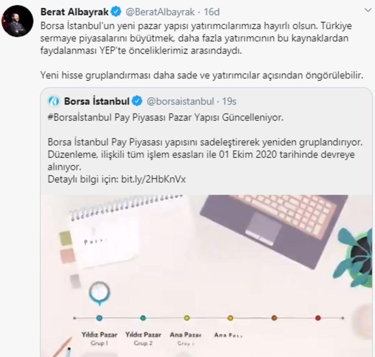 Bakan Albayraktan Borsa İstanbul açıklaması