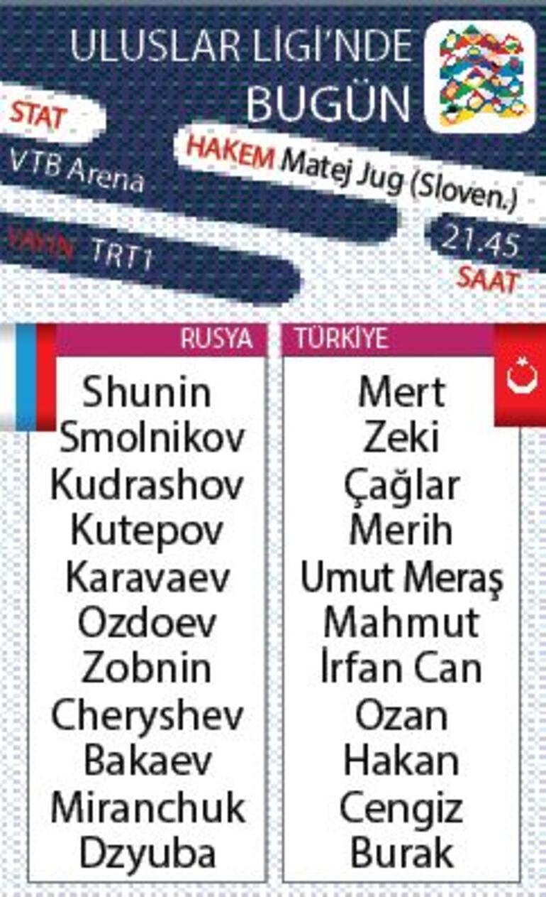 Rusya-Türkiye maçı ne zaman saat kaçta hangi kanalda Tarihteki 7. karşılaşma...